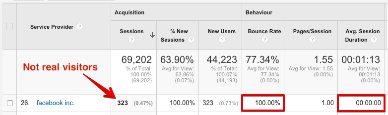 Network_Google_Analytics_facebookinc_2015-11-13.png